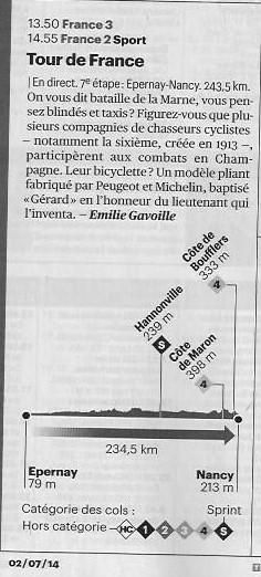 Tour de France et Chasseurs cyclistes 00111