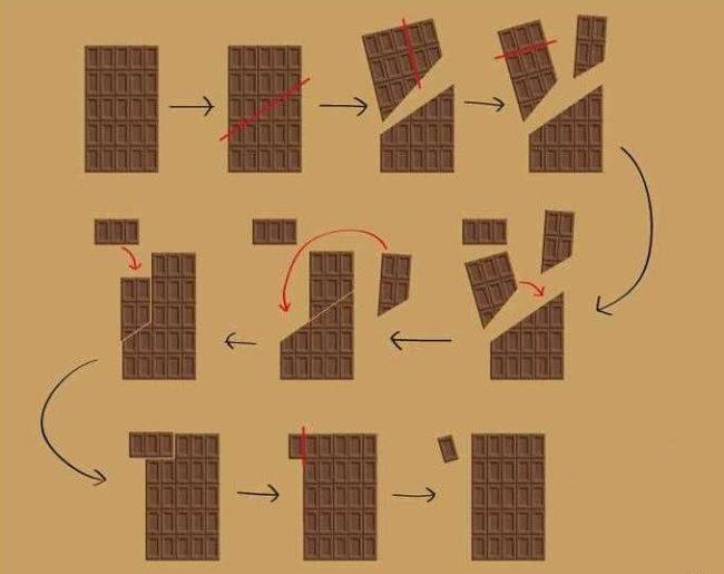Manger une plaquette de chocolat en secret ? Chocol10