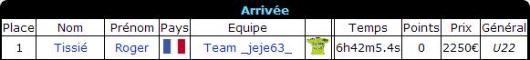 Présentation Team _jeje63_ - Page 5 Roger110