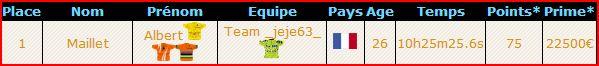Présentation Team _jeje63_ - Page 5 Tour_d10