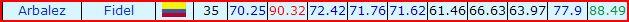 Présentation Team _jeje63_ - Page 5 Vm1110