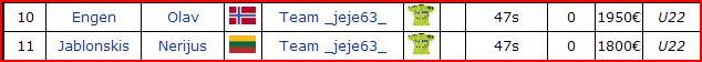 Présentation Team _jeje63_ - Page 5 Vm510