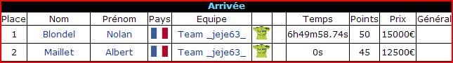Présentation Team _jeje63_ - Page 5 Vmmsr10