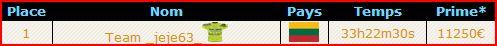 Présentation Team _jeje63_ - Page 5 Vmtdr210