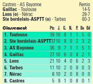 Lionnes 2014-2015, le renouveau ? - Page 2 Sb13