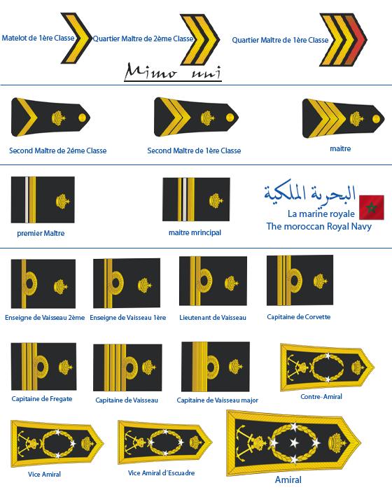 Voici les grades de la marine Royale Marocaine Marine10
