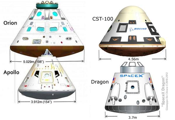 Poursuite du développement d'Orion - Page 36 14882310