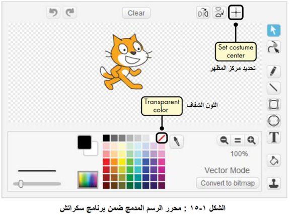 أكاديمية علوم المستقبل - للمبتدئين وللمحترفين - للصغار وللكبار - تعلم البرمجة مع برنامج سكراتش Scratch 2310