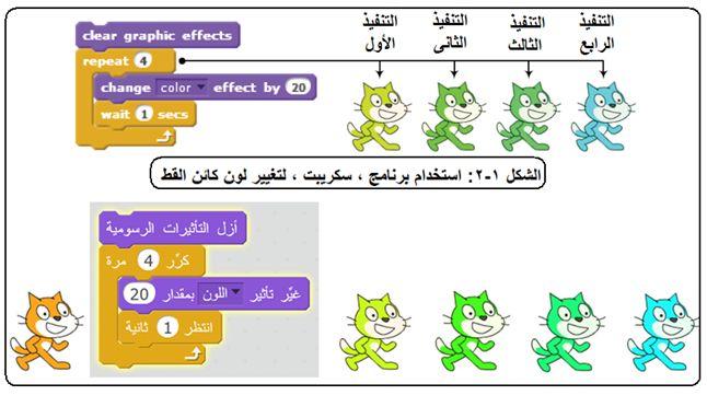 أكاديمية علوم المستقبل - للمبتدئين وللمحترفين - للصغار وللكبار - تعلم البرمجة مع برنامج سكراتش Scratch 312