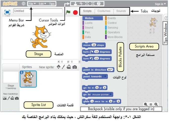 أكاديمية علوم المستقبل - للمبتدئين وللمحترفين - للصغار وللكبار - تعلم البرمجة مع برنامج سكراتش Scratch 512