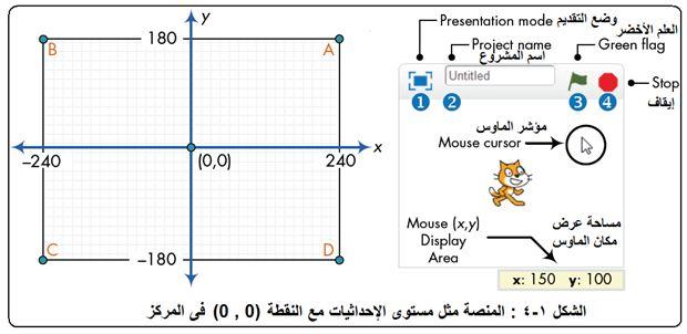 أكاديمية علوم المستقبل - للمبتدئين وللمحترفين - للصغار وللكبار - تعلم البرمجة مع برنامج سكراتش Scratch 711