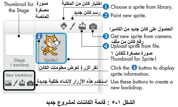 أكاديمية علوم المستقبل - للمبتدئين وللمحترفين - للصغار وللكبار - تعلم البرمجة مع برنامج سكراتش Scratch 912