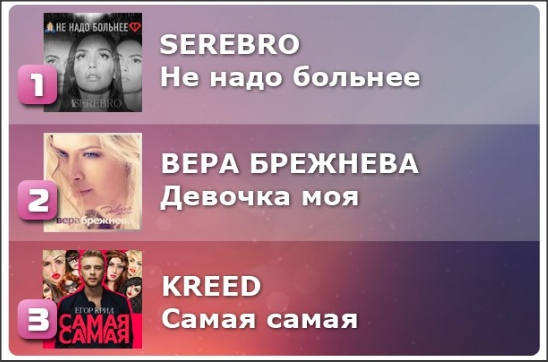 Новости о группе Серебро Snap_272