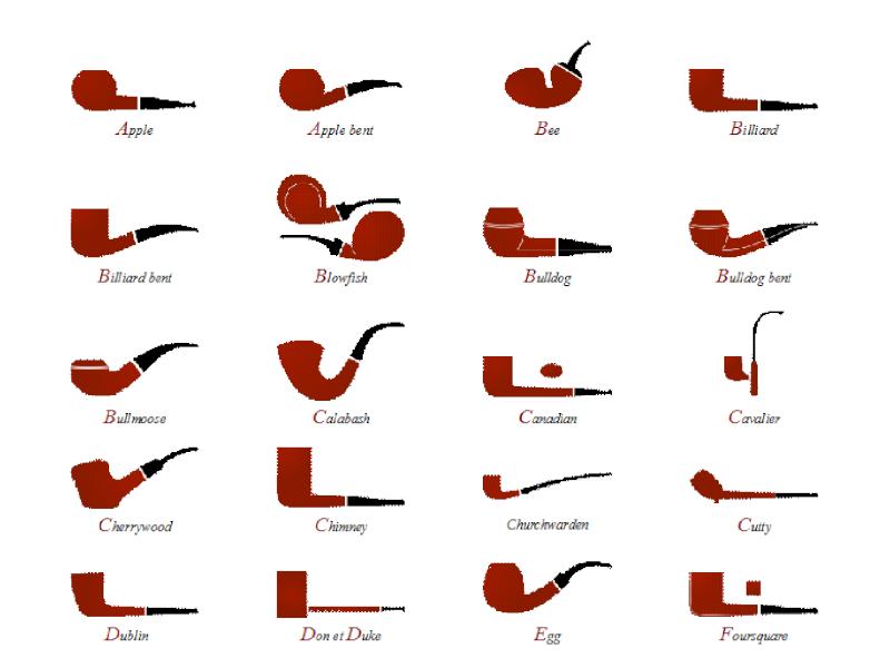 Et vous quelle forme incontournable pour votre pipe ? Sans_t10