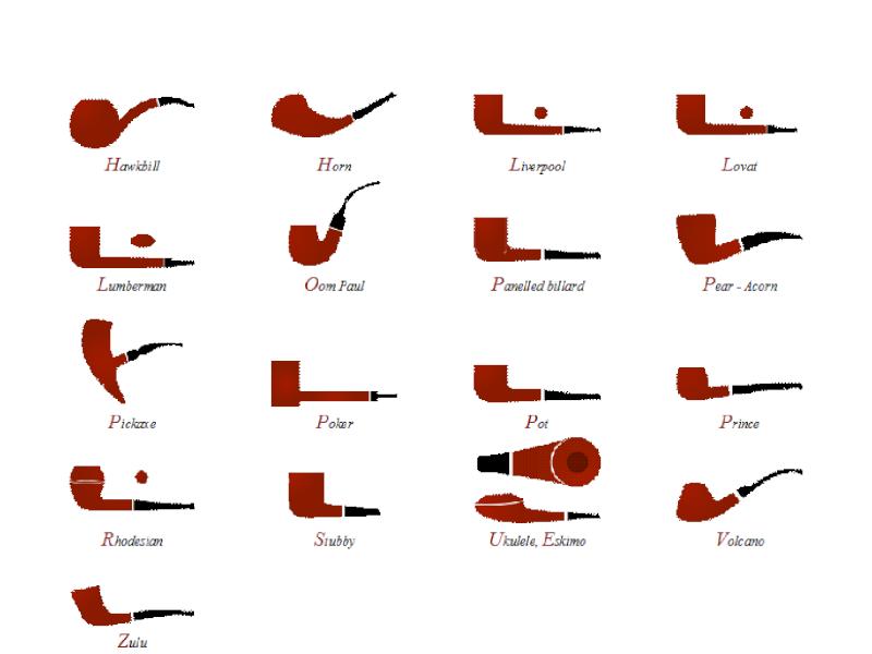 Et vous quelle forme incontournable pour votre pipe ? Sans_t11
