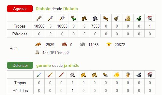 Diabolo (-55 121) (Capital Diabol10