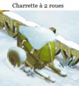 Indices Chasse aux trésors et Portail. Charre28