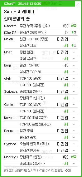 [DISCUSSION]Official A midsummer night's sweetness discussion thread Ichart11
