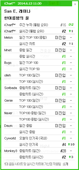 [DISCUSSION]Official A midsummer night's sweetness discussion thread Ichart15