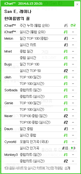 [DISCUSSION]Official A midsummer night's sweetness discussion thread - Page 2 Ichart36