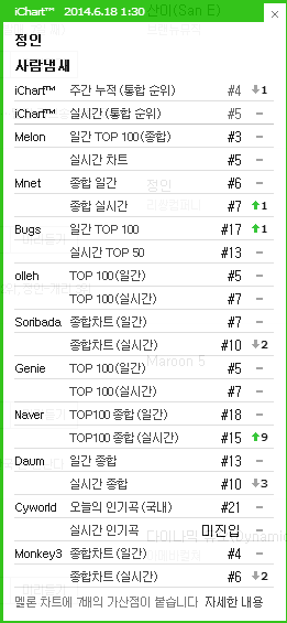 [DISCUSSION]Official A midsummer night's sweetness discussion thread - Page 3 Ichart53