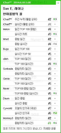 [DISCUSSION]Official A midsummer night's sweetness discussion thread - Page 3 Ichart54