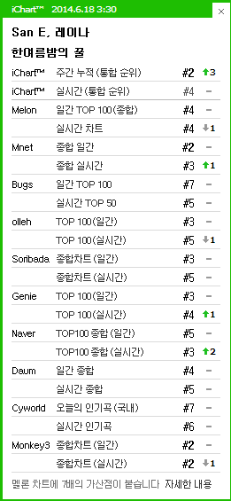[DISCUSSION]Official A midsummer night's sweetness discussion thread - Page 3 Ichart55