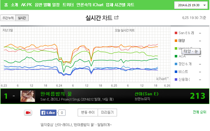 [DISCUSSION]Official A midsummer night's sweetness discussion thread - Page 4 Ichart80