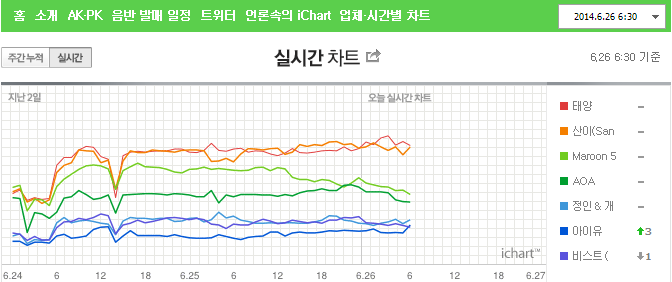 [DISCUSSION]Official A midsummer night's sweetness discussion thread - Page 4 Ichart82