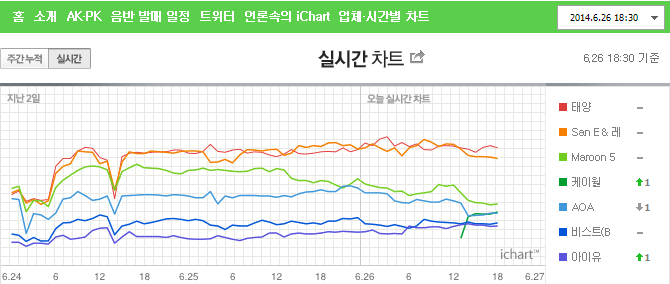 [DISCUSSION]Official A midsummer night's sweetness discussion thread - Page 4 Ichart86