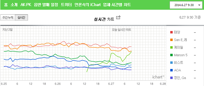 [DISCUSSION]Official A midsummer night's sweetness discussion thread - Page 4 Ichart88