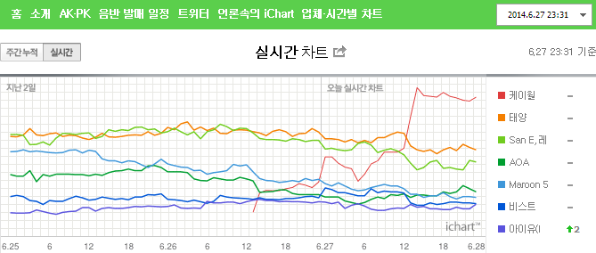 [DISCUSSION]Official A midsummer night's sweetness discussion thread - Page 4 Ichart90