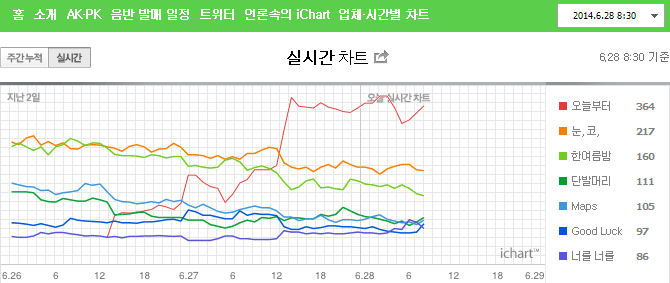 [DISCUSSION]Official A midsummer night's sweetness discussion thread - Page 4 Ichart92