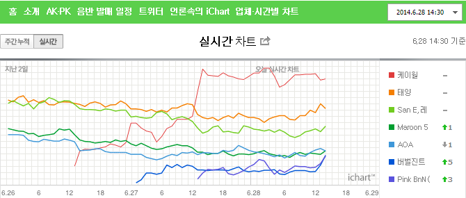 [DISCUSSION]Official A midsummer night's sweetness discussion thread - Page 5 Ichart94