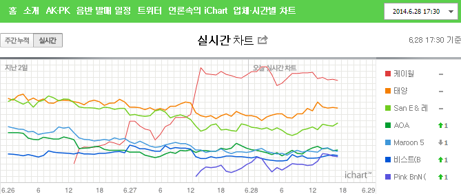 [DISCUSSION]Official A midsummer night's sweetness discussion thread - Page 5 Ichart96