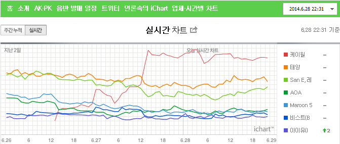 [DISCUSSION]Official A midsummer night's sweetness discussion thread - Page 5 Ichart98