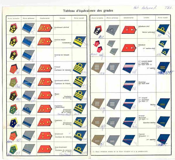 1mt réserve - Page 2 Grades10