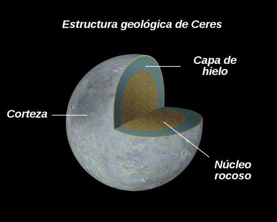 ¿Hay vida en Ceres? Detectan vapor de agua en planeta enano 516