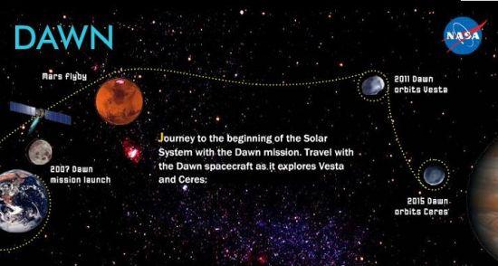 ¿Hay vida en Ceres? Detectan vapor de agua en planeta enano 811
