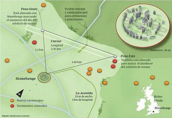 Confirman el hallazgo de otros grandes edificios rituales alrededor de Stonehenge S4_110