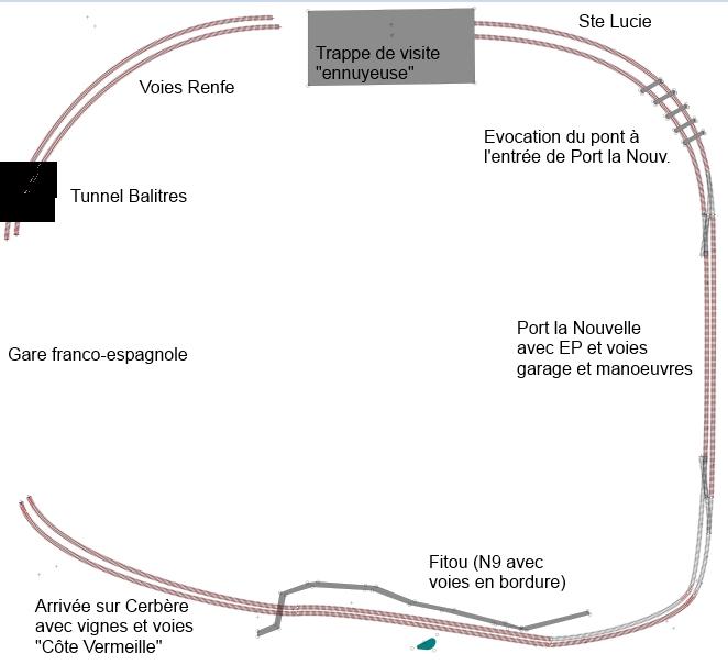 Projet de réseau en gestation (pas trop longue espérons) - Page 2 Test10