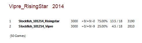 King Asad Vipre Vs Rising Star Captur13