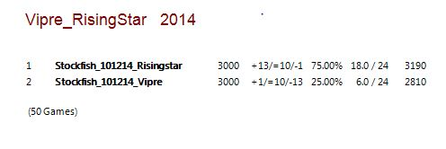King Asad Vipre Vs Rising Star Captur14