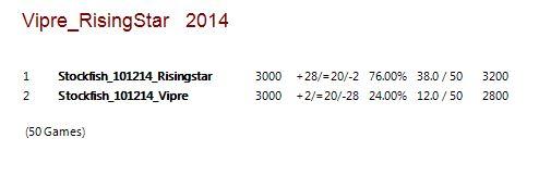 King Asad Vipre Vs Rising Star Captur15