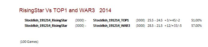 Rising Star VS TOP1 and WAR3  Captur24
