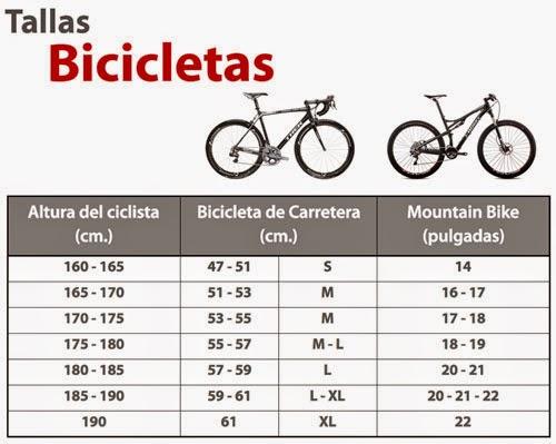 Como elegir tu talla de bicicleta. Tallas10