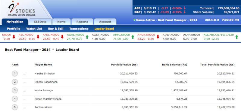 Top Fund Manager of SLEF beats the market and makes 109% in 7 months. Screen47