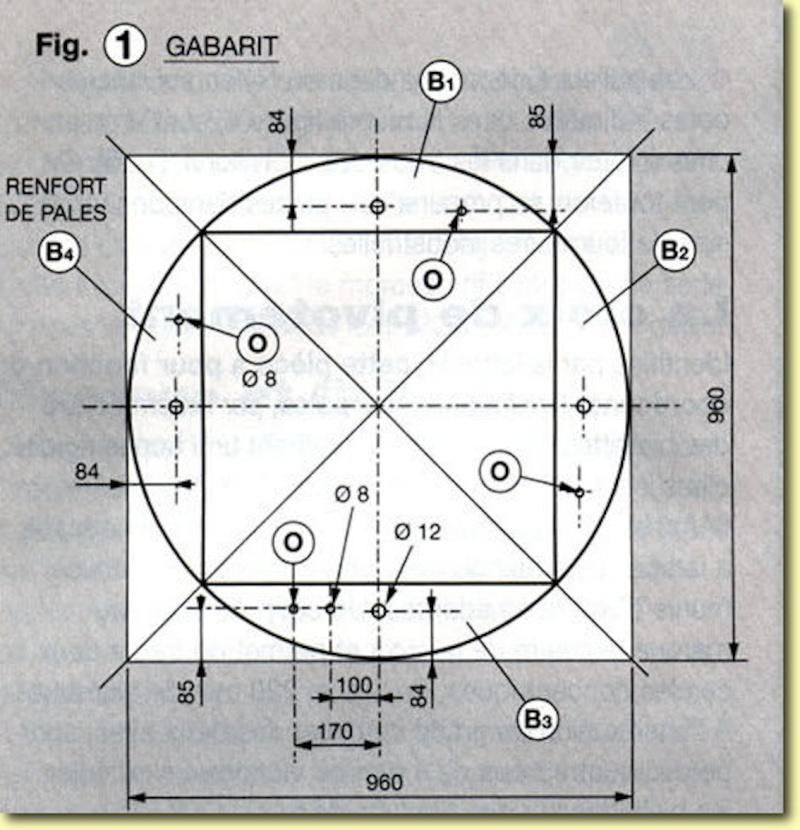 Éolienne a axe vertical de type Darrius Fig110