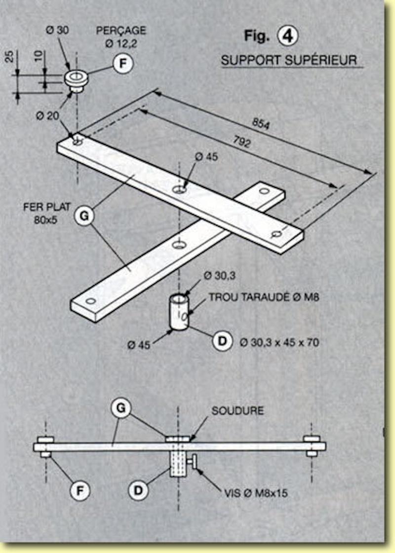 Éolienne a axe vertical de type Darrius Fig410