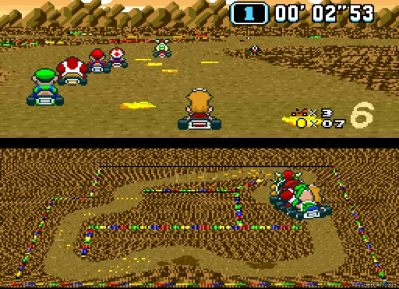Community: Finding the Best Mario Kart 310
